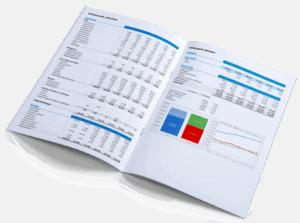 Bereken je nettovermogen in Excel
