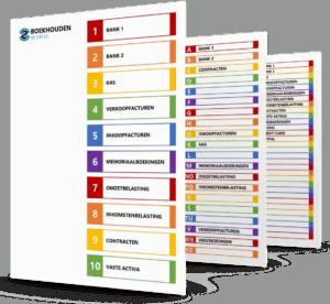 Inhoudsopgave ordner maken in Excel