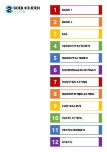 Excel template – inhoudsopgave 1-12 tabbladen