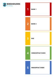 Excel template – inhoudsopgave 1-5 tabbladen
