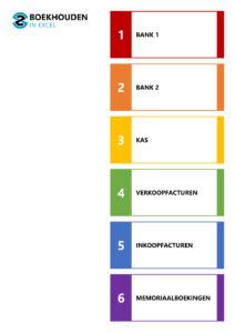 Excel template – inhoudsopgave 1-6 tabbladen