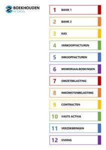 Excel template 2 – inhoudsopgave 1-12 tabbladen