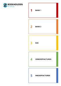 Excel template 2 – inhoudsopgave 1-5 tabbladen
