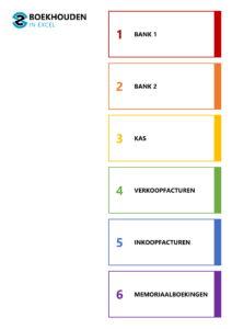 Excel template 2 – inhoudsopgave 1-6 tabbladen