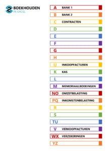 Excel template 2 – inhoudsopgave A-Z tabbladen