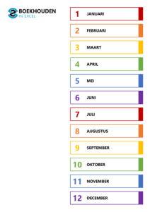 Excel template 2 – inhoudsopgave januari-december tabbladen