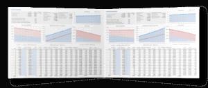 Vastgoed rendement berekenen o.b.v. verschillende hypotheeksoorten