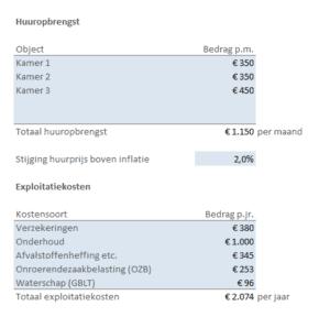 Huuropbrengsten en exploitatiekosten berekenen