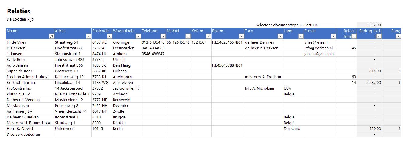 Een tabel met relaties voor het maken van offertes en facturen