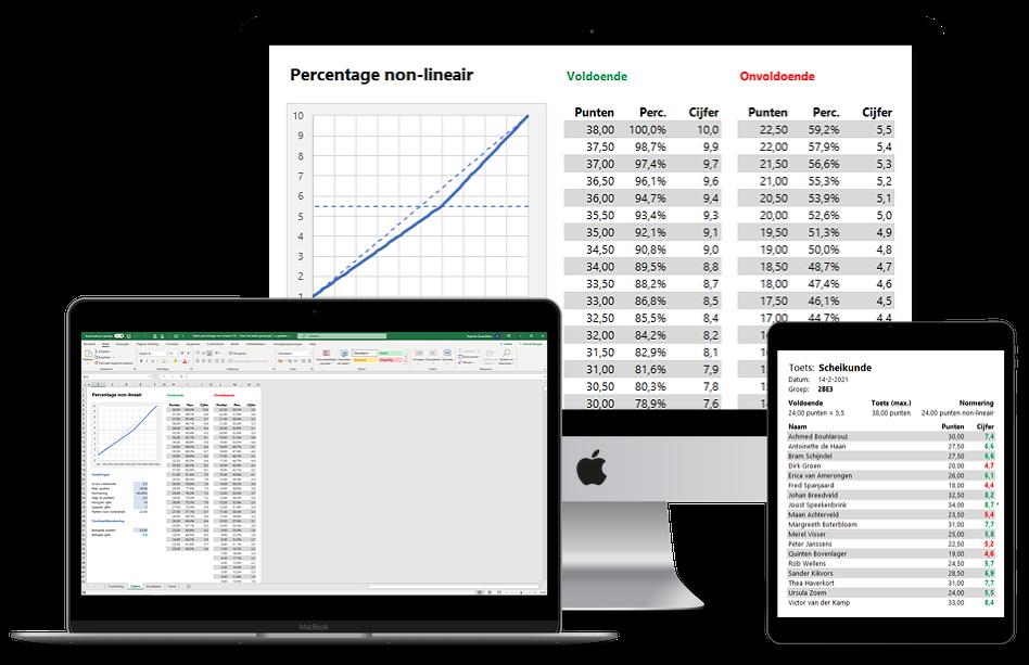 Cijfers berekenen in Excel doe je zo