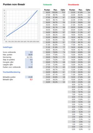 Cijfers berekenen voorbeeld punten non-lineair