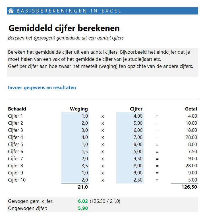 Gemiddeld cijfer berekenen - basisberekeningen in Excel