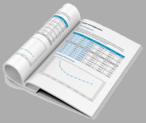 Ondernemersdiploma – Calculatie - Analyse voertuigkosten