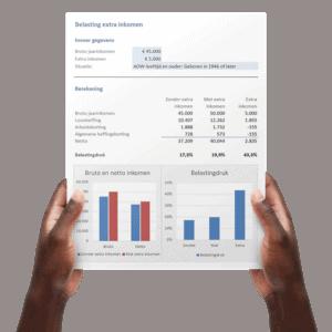 Voorbeeld berekening belasting extra inkomen