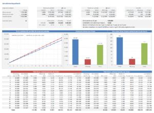 Voorbeeld Rentevaste periodes vergelijken annuïteitenhypotheek Excel