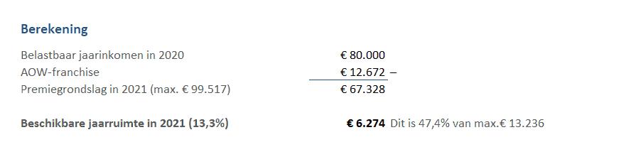 Berekening jaarruimte - pensioengat
