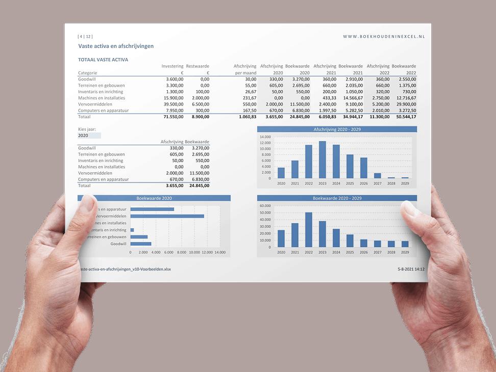Afschrijvingsstaat in Excel