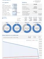 Financial lease in Excel berekening