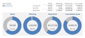 Specifieke leasetermijn berekenen