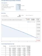 Vermogensafbouw berekenen in Excel als je regelmatig geld opneemt