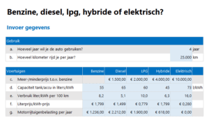 Benzine, diesel of lpg? Invoer gegevens