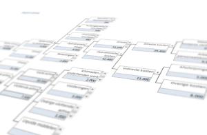 DuPont-schema in Excel