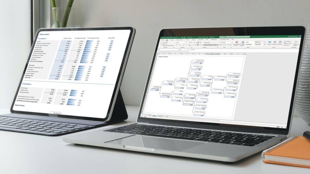 DuPont-schema Excel