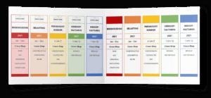 Maak zelf eenvoudig uniforme ordnerruggen in Excel