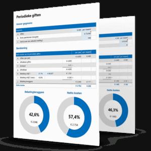 Periodieke giften: netto kosten na belastingteruggave