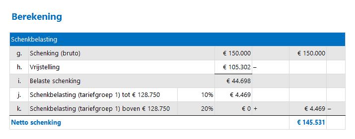 Zelf de schenkbelasting berekenen in Excel