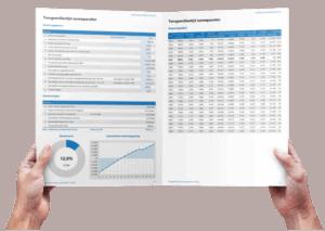 Rendement zonnepanelen berekenen in Excel